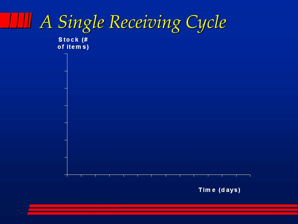 A Single Receiving Cycle