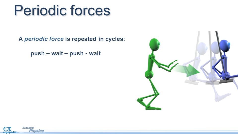A periodic force is repeated in cycles: push – wait – push - wait Periodic forces