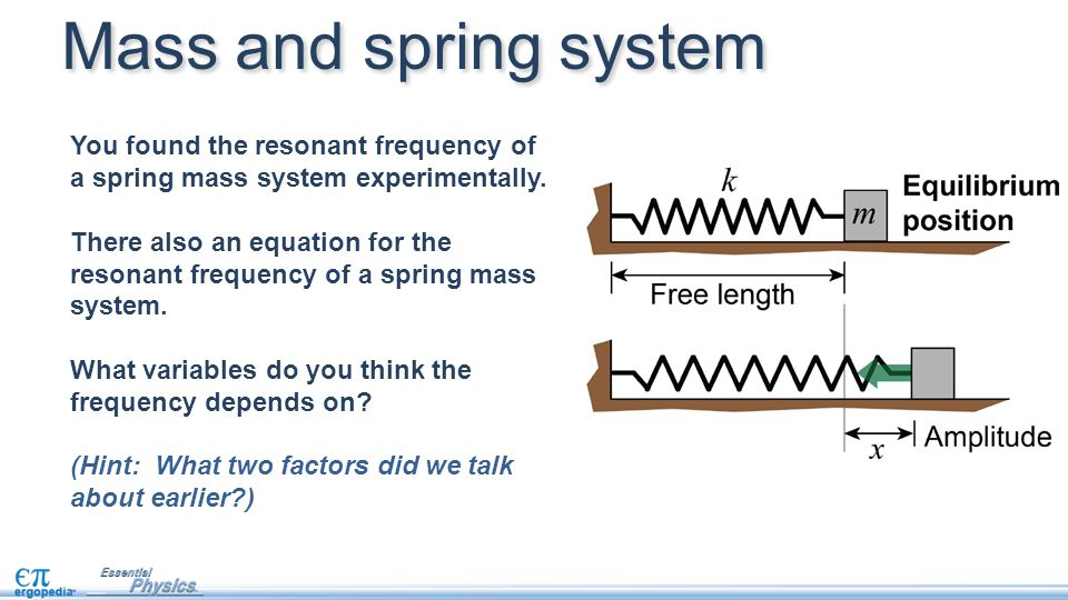You found the resonant frequency of a spring mass system experimentally.