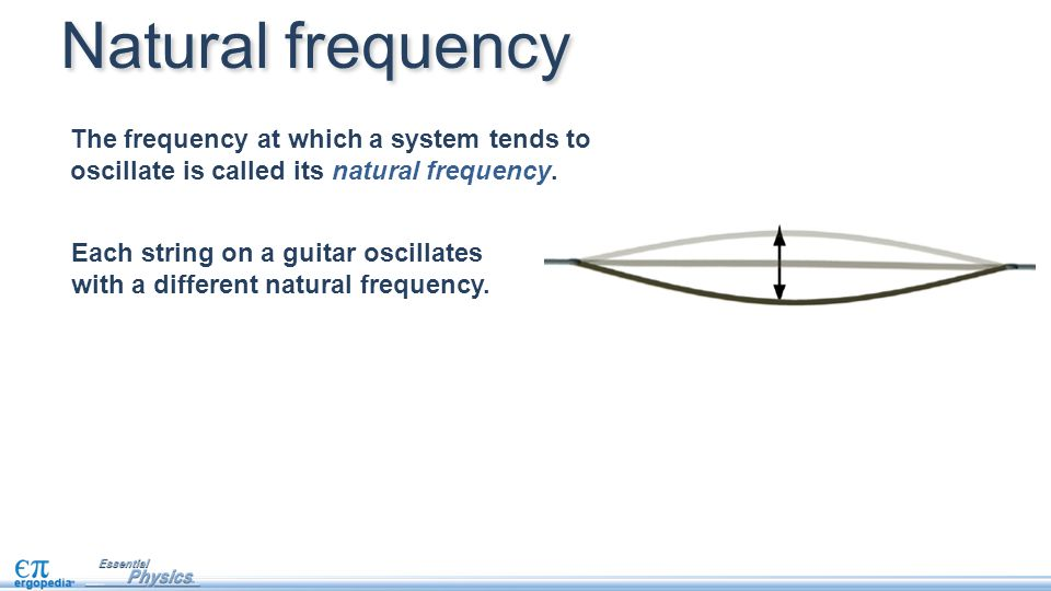 A guitar string that plays the note middle C has been tuned to have a natural frequency of 262 Hz.