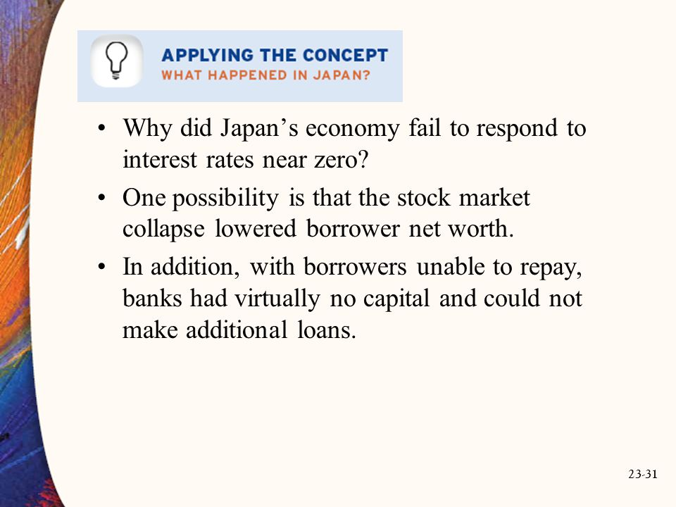 23-31 Why did Japan's economy fail to respond to interest rates near zero.