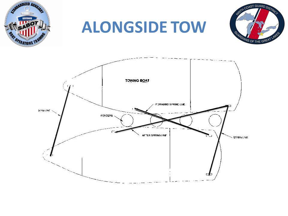 ALONGSIDE TOW