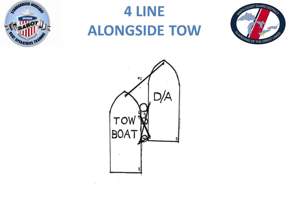 4 LINE ALONGSIDE TOW