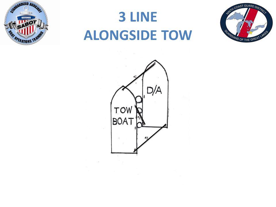3 LINE ALONGSIDE TOW