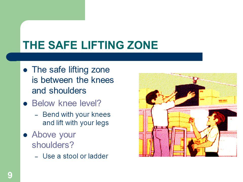 9 THE SAFE LIFTING ZONE The safe lifting zone is between the knees and shoulders Below knee level.