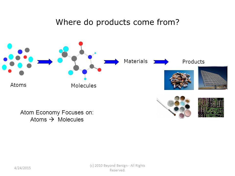 Where do products come from? Materials Products Atoms Molecules Atom Economy Focuses on: Atoms  Molecules 4/24/2015 (c) 2010 Beyond Benign - All Righ