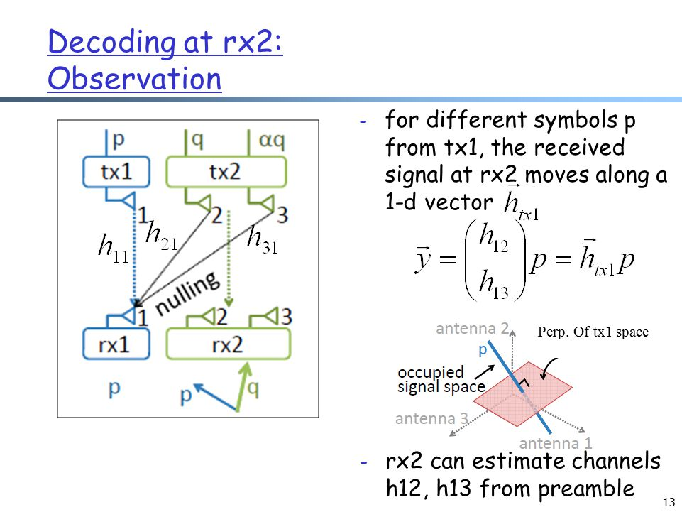 Decoding at rx2: Observation - for different symbols p from tx1, the received signal at rx2 moves along a 1-d vector 13 - rx2 can estimate channels h12, h13 from preamble Perp.