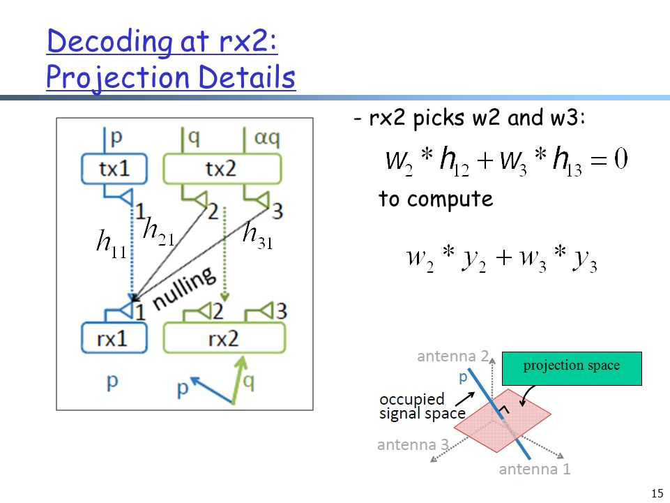 Decoding at rx2: Projection Details - rx2 picks w2 and w3: to compute 15 projection space