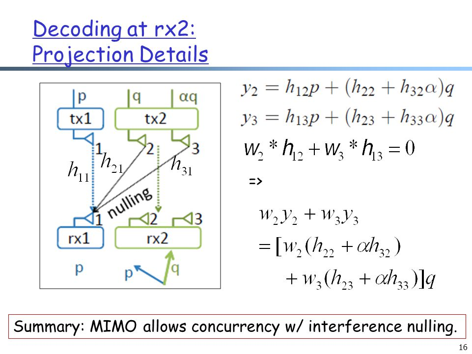 Decoding at rx2: Projection Details 16 => Summary: MIMO allows concurrency w/ interference nulling.