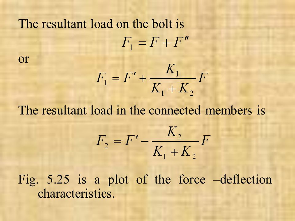 5.10 BOLT TENTION WITH EXTERNAL JOINT-SEPARATING FORCE Fig.5.24 Study of bolt tensile loading