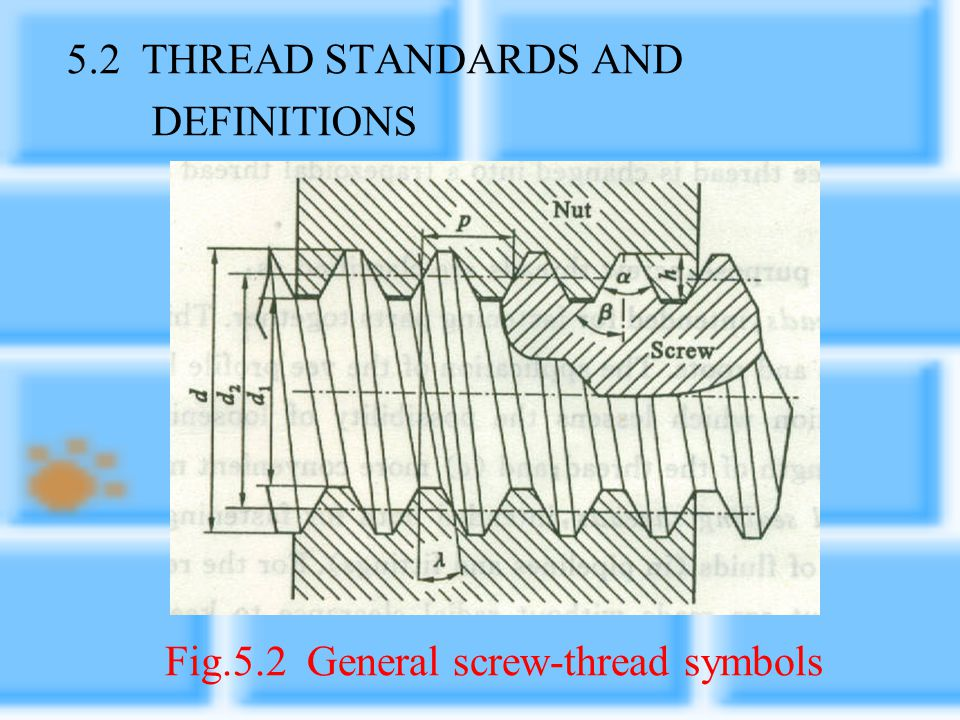 Screws engage the threads of nuts or of other parts. A nut is a threaded fastening with internal thread. It is screwed on the bolt and is of a shape d
