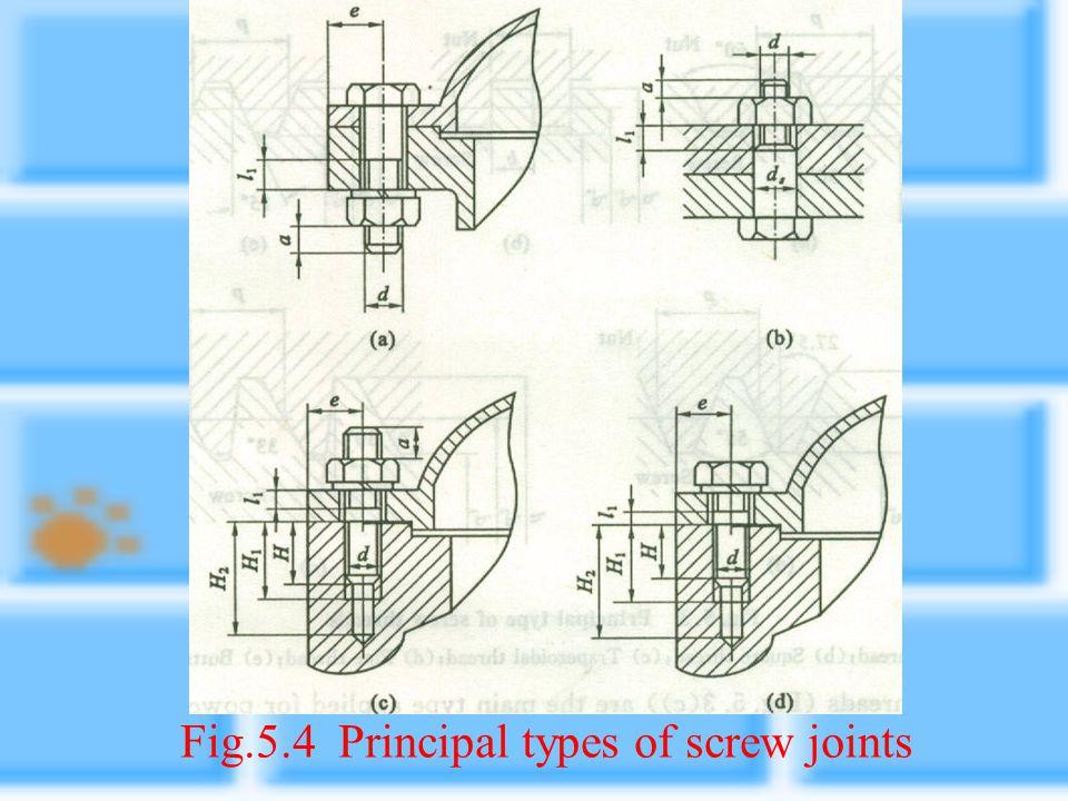 Example 5.2 In Fig.5.24(c), let K 2 =8K 1.