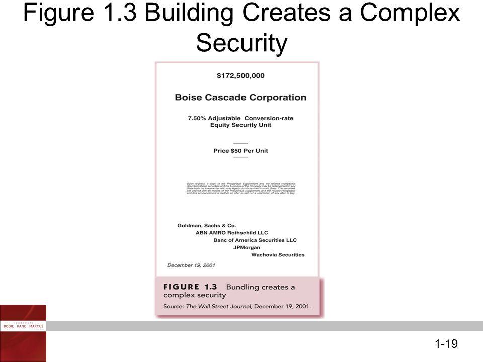 1-19 Figure 1.3 Building Creates a Complex Security