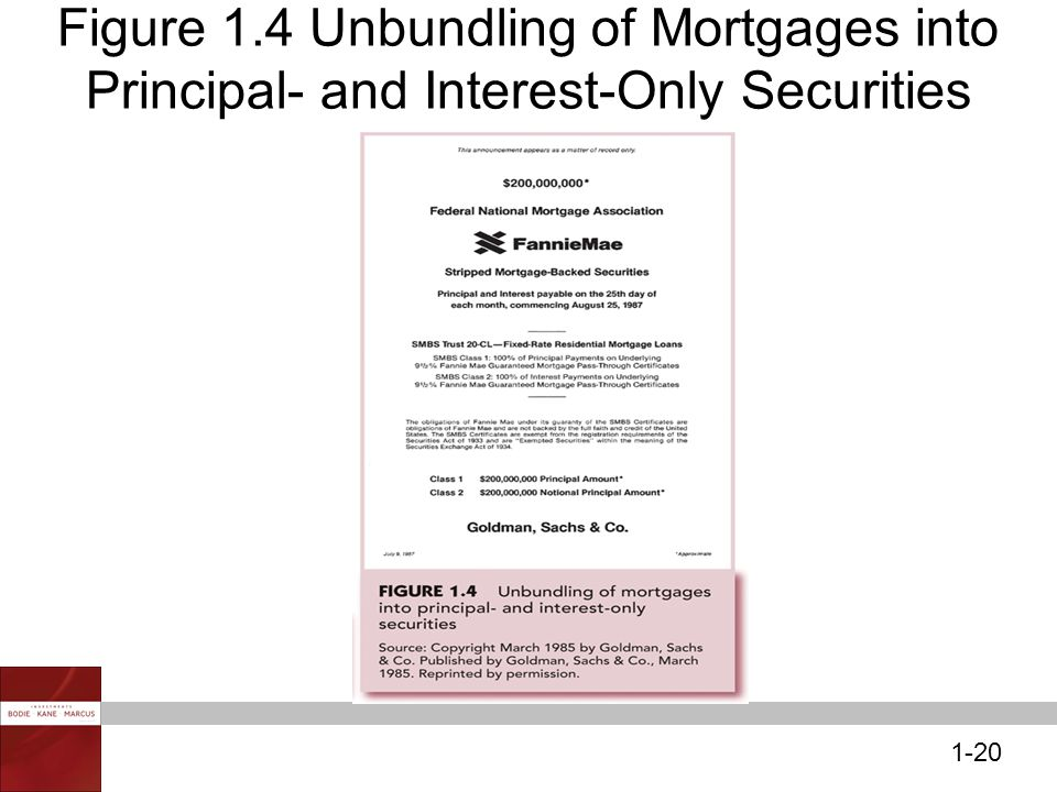 1-20 Figure 1.4 Unbundling of Mortgages into Principal- and Interest-Only Securities