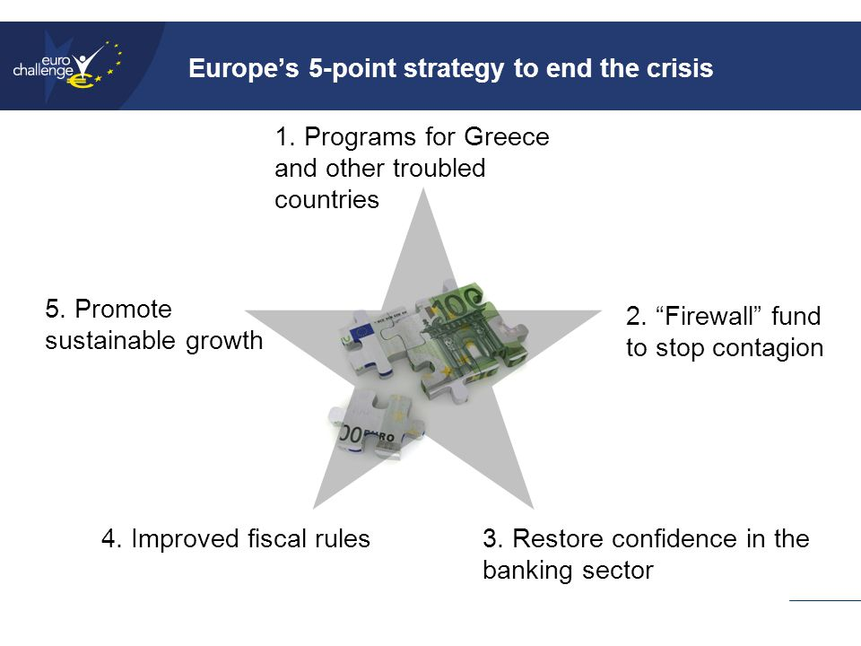 Europe's 5-point strategy to end the crisis 1. Programs for Greece and other troubled countries 2.