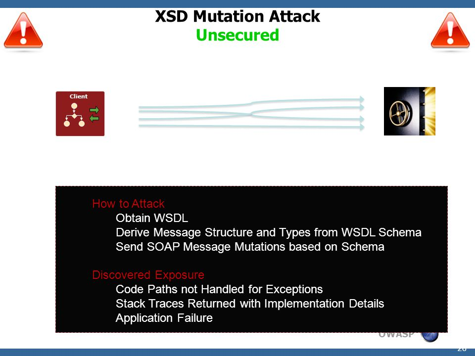 OWASP 26 XSD Mutation Attack Unsecured Client How to Attack Obtain WSDL Derive Message Structure and Types from WSDL Schema Send SOAP Message Mutations based on Schema Discovered Exposure Code Paths not Handled for Exceptions Stack Traces Returned with Implementation Details Application Failure Web Service