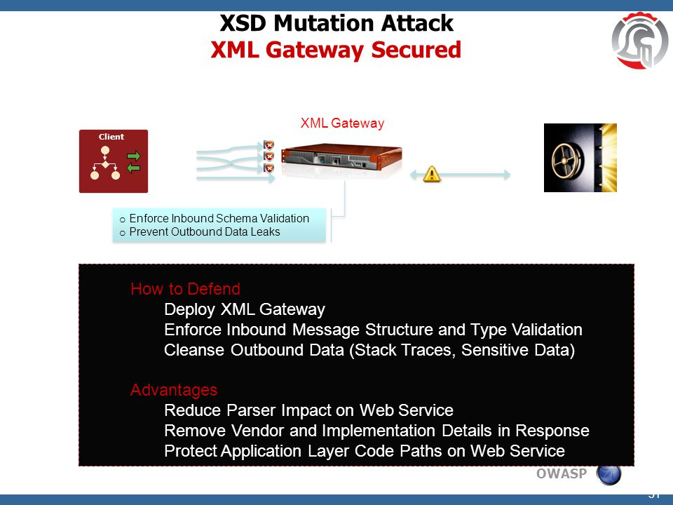 OWASP 31 XSD Mutation Attack XML Gateway Secured o Enforce Inbound Schema Validation o Prevent Outbound Data Leaks o Enforce Inbound Schema Validation o Prevent Outbound Data Leaks XML Gateway Client How to Defend Deploy XML Gateway Enforce Inbound Message Structure and Type Validation Cleanse Outbound Data (Stack Traces, Sensitive Data) Advantages Reduce Parser Impact on Web Service Remove Vendor and Implementation Details in Response Protect Application Layer Code Paths on Web Service Web Service