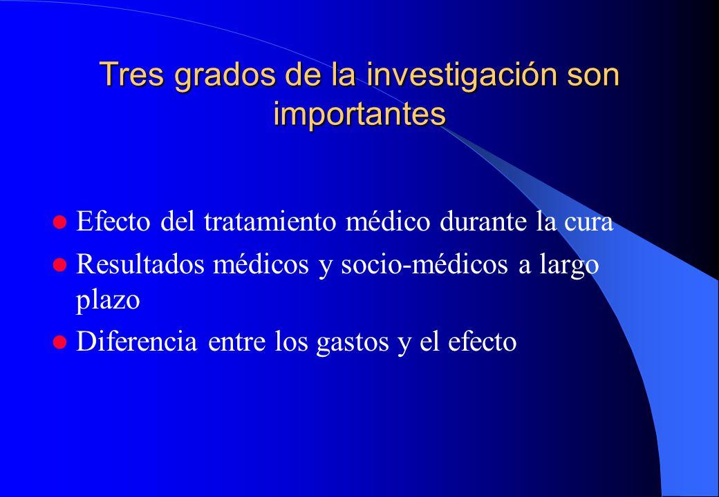 Tres grados de la investigación son importantes Efecto del tratamiento médico durante la cura Resultados médicos y socio-médicos a largo plazo Diferencia entre los gastos y el efecto