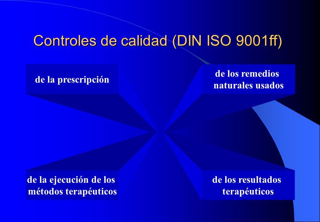 Controles de calidad (DIN ISO 9001ff) de la ejecución de los métodos terapéuticos de los remedios naturales usados de la prescripción de los resultados terapéuticos
