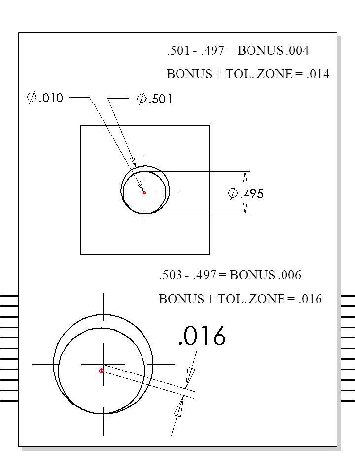 .501 -.497 = BONUS.004 BONUS + TOL. ZONE =.014.503 -.497 = BONUS.006 BONUS + TOL. ZONE =.016