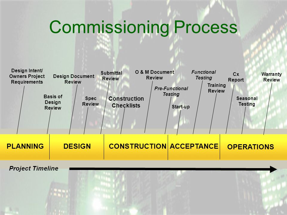 Commissioning Process Project Timeline PLANNINGDESIGN CONSTRUCTIONACCEPTANCE OPERATIONS Design Intent/ Owners Project Requirements Functional Testing Cx Report O & M Document Review Construction Checklists Submittal Review Basis of Design Review Spec Review Design Document Review Training Review Seasonal Testing Warranty Review Pre-Functional Testing Start-up