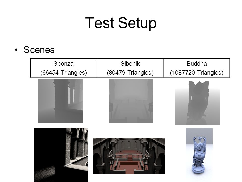 Test Setup Scenes Sponza (66454 Triangles) Sibenik (80479 Triangles) Buddha ( Triangles)