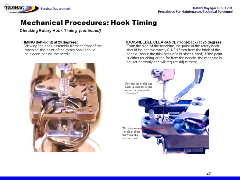 HAPPY Voyager HCS-1201 Procedures For Maintenance/Technical Personnel Service Department 13 Chapter 4: Troubleshooting & Maintenance 13 TIMING (left-r
