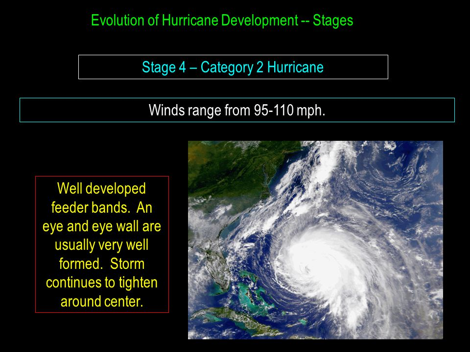 Evolution of Hurricane Development -- Stages Stage 4 – Category 2 Hurricane Winds range from 95-110 mph. Well developed feeder bands. An eye and eye w