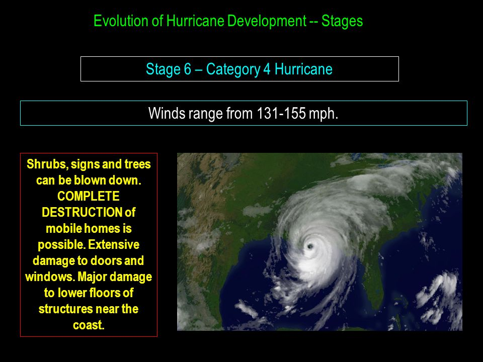 Evolution of Hurricane Development -- Stages Stage 6 – Category 4 Hurricane Winds range from 131-155 mph. Shrubs, signs and trees can be blown down. C