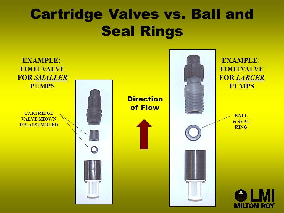 Cartridge Valves vs.
