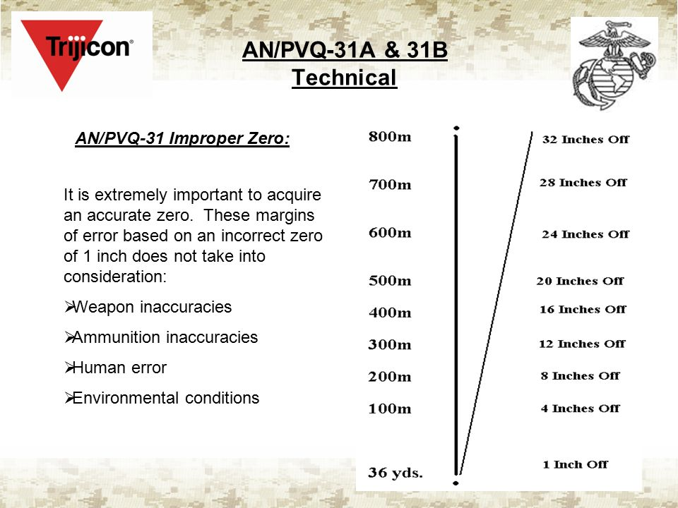 AN/PVQ-31A & 31B Technical AN/PVQ-31 Improper Zero: It is extremely important to acquire an accurate zero.