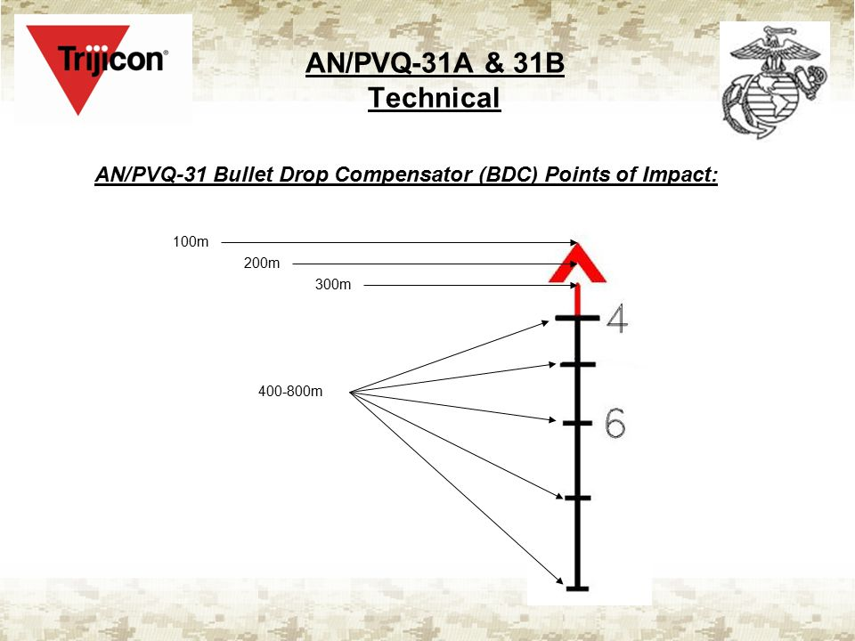 AN/PVQ-31A & 31B Technical AN/PVQ-31 Bullet Drop Compensator (BDC) Points of Impact: 100m 200m 300m 400-800m