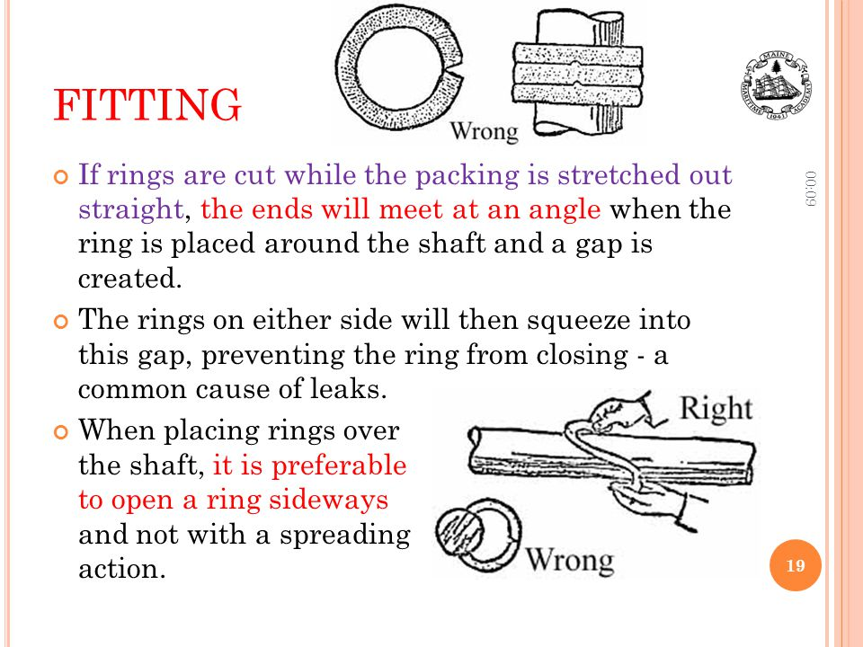 FITTING If rings are cut while the packing is stretched out straight, the ends will meet at an angle when the ring is placed around the shaft and a ga
