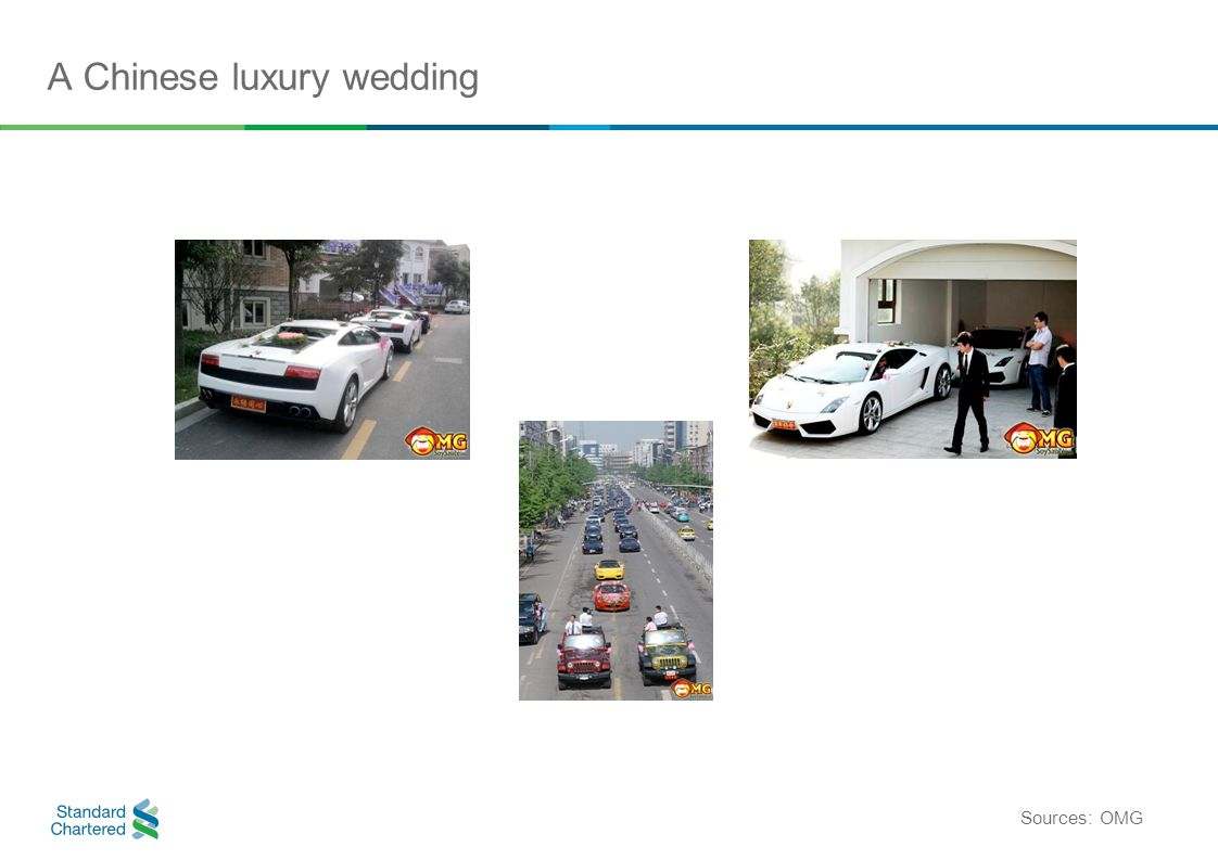 A Chinese luxury wedding Sources: OMG