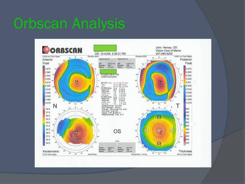 Orbscan Analysis