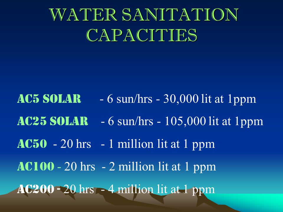WATER SANITATION CAPACITIES WATER SANITATION CAPACITIES AC5 Solar - 6 sun/hrs - 30,000 lit at 1ppm AC25 Solar - 6 sun/hrs - 105,000 lit at 1ppm AC50 - 20 hrs - 1 million lit at 1 ppm AC100 - 20 hrs - 2 million lit at 1 ppm AC200 - 20 hrs - 4 million lit at 1 ppm