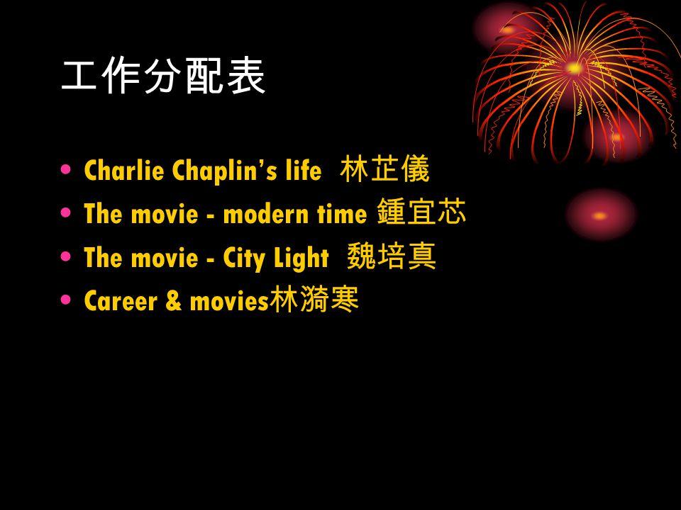 工作分配表 Charlie Chaplin's life 林芷儀 The movie - modern time 鍾宜芯 The movie - City Light 魏培真 Career & movies 林漪寒