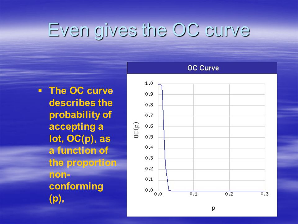 Even gives the OC curve   The OC curve describes the probability of accepting a lot, OC(p), as a function of the proportion non- conforming (p),