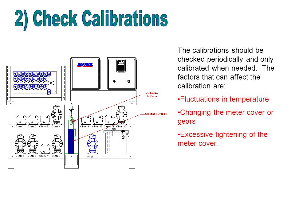 The calibrations should be checked periodically and only calibrated when needed.