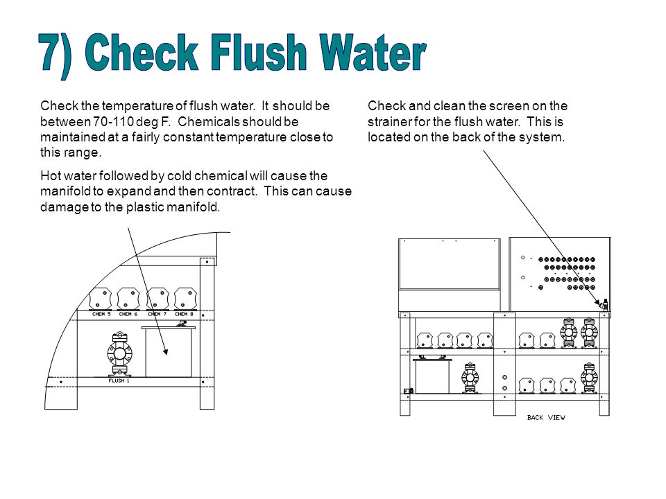 Check the temperature of flush water. It should be between 70-110 deg F.