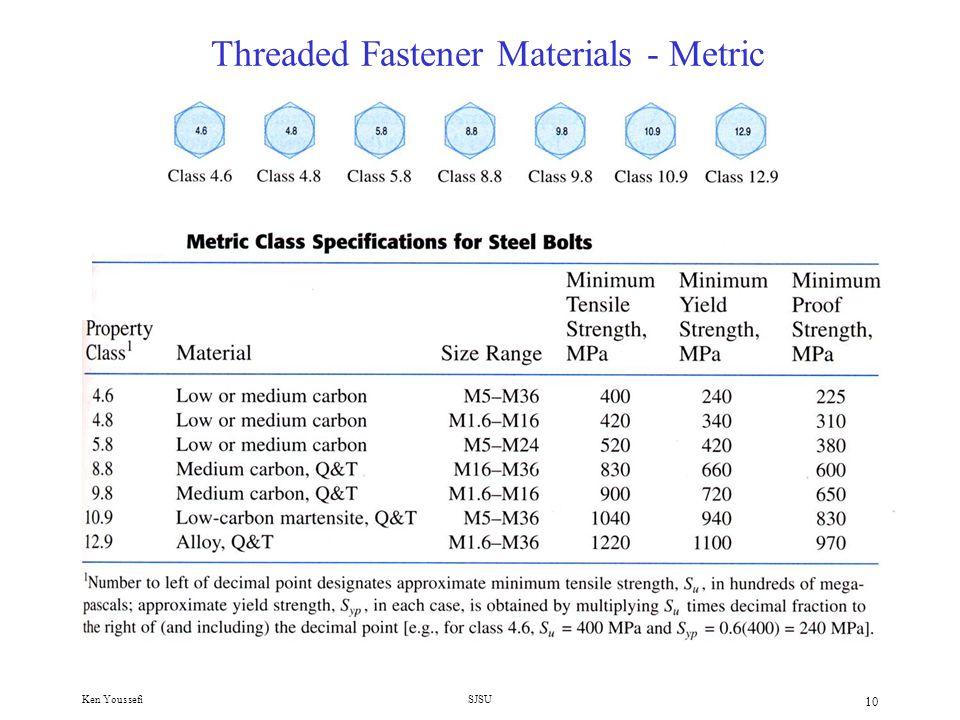 Ken YoussefiSJSU 9 Threaded Fastener Materials