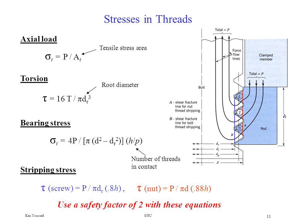 Ken YoussefiSJSU 10 Threaded Fastener Materials - Metric