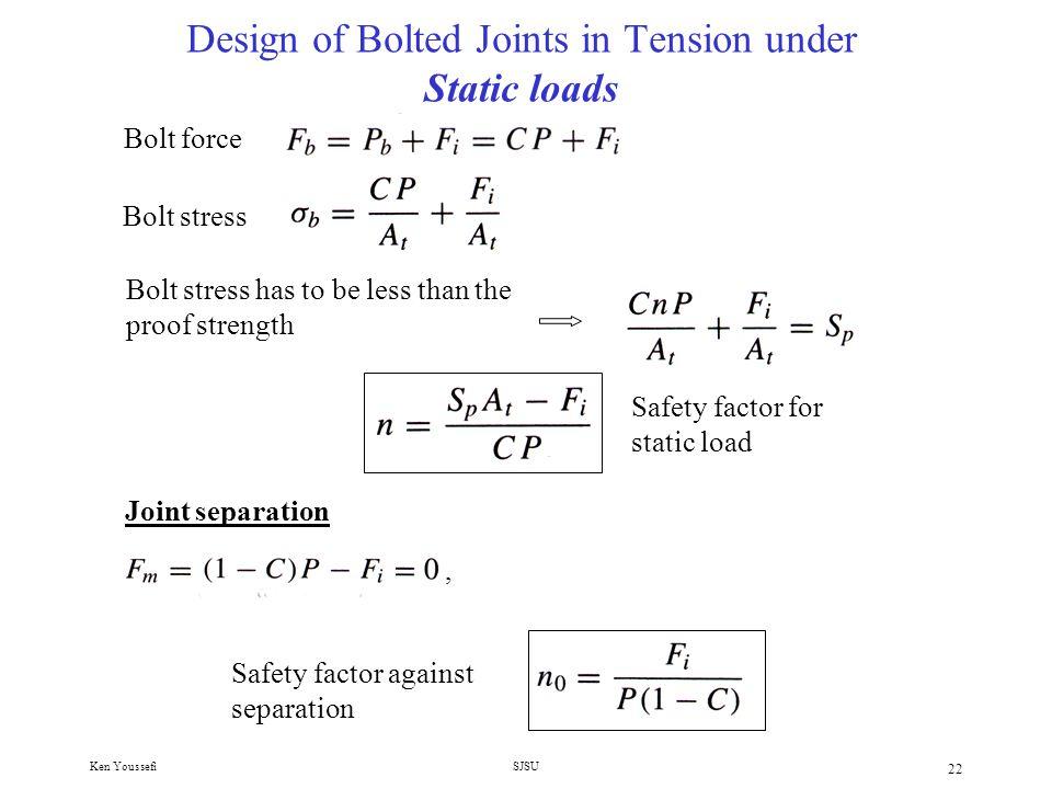 Ken YoussefiSJSU 21 Bolt Tightening - Torque Tightening torque related to preload and bolt diameter.