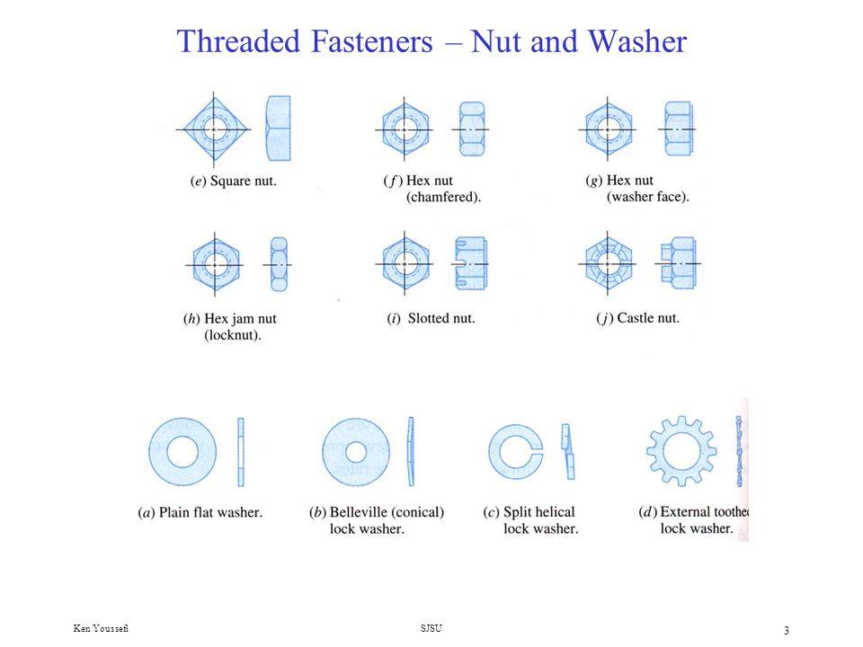 Ken YoussefiSJSU 2 Threaded Fasteners Some common screw and bolt head type Tamper resistant screw heads