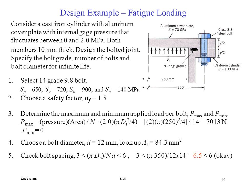 Ken YoussefiSJSU 29 Design of Bolted Joints in Tension under Fatigue loading Design steps 1.Select bolt grade ( grade 5 and 8 are common) S p, S y, S u, S e 2.Select number of bolts.