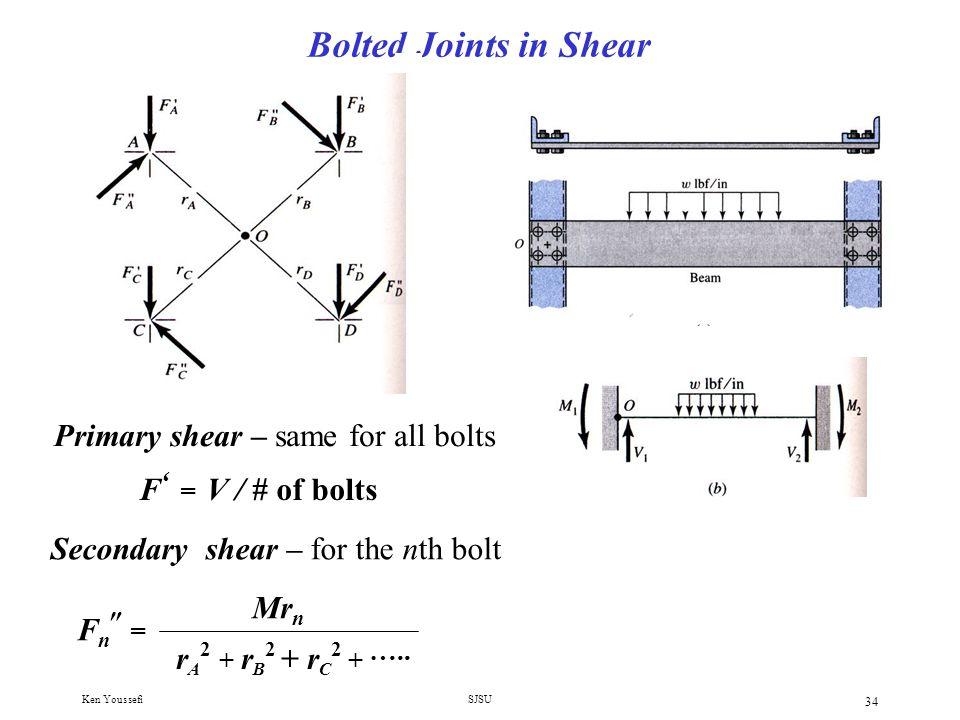 Ken YoussefiSJSU 33 Design Example – Fatigue Loading Determine the maximum applied load per bolt, P max.