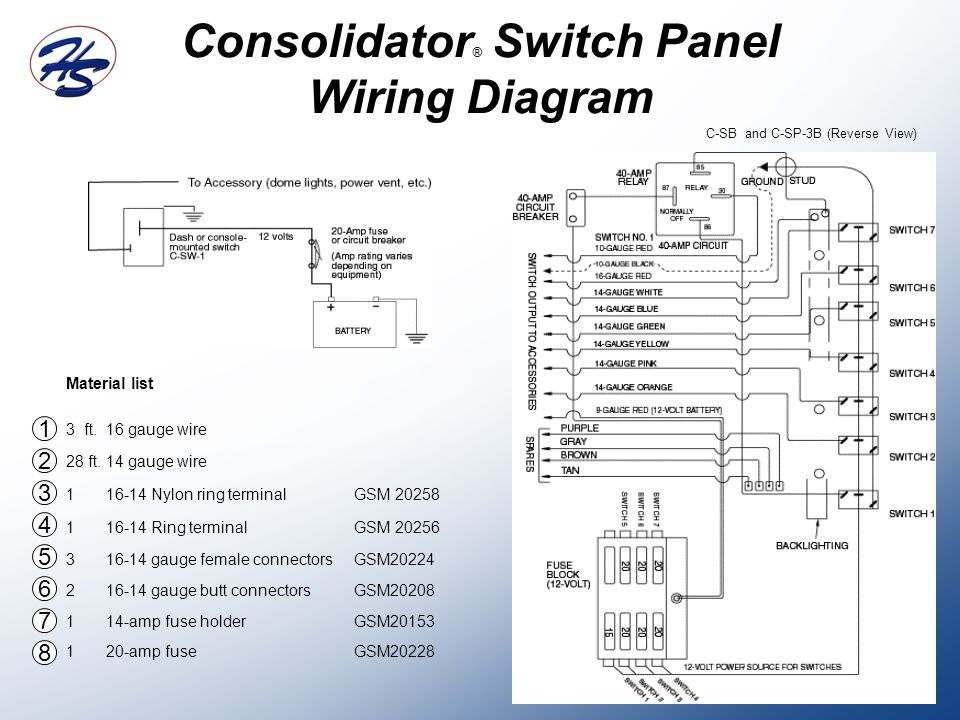 Consolidator ® Switch Panel Wiring Diagram Material list 3 ft.