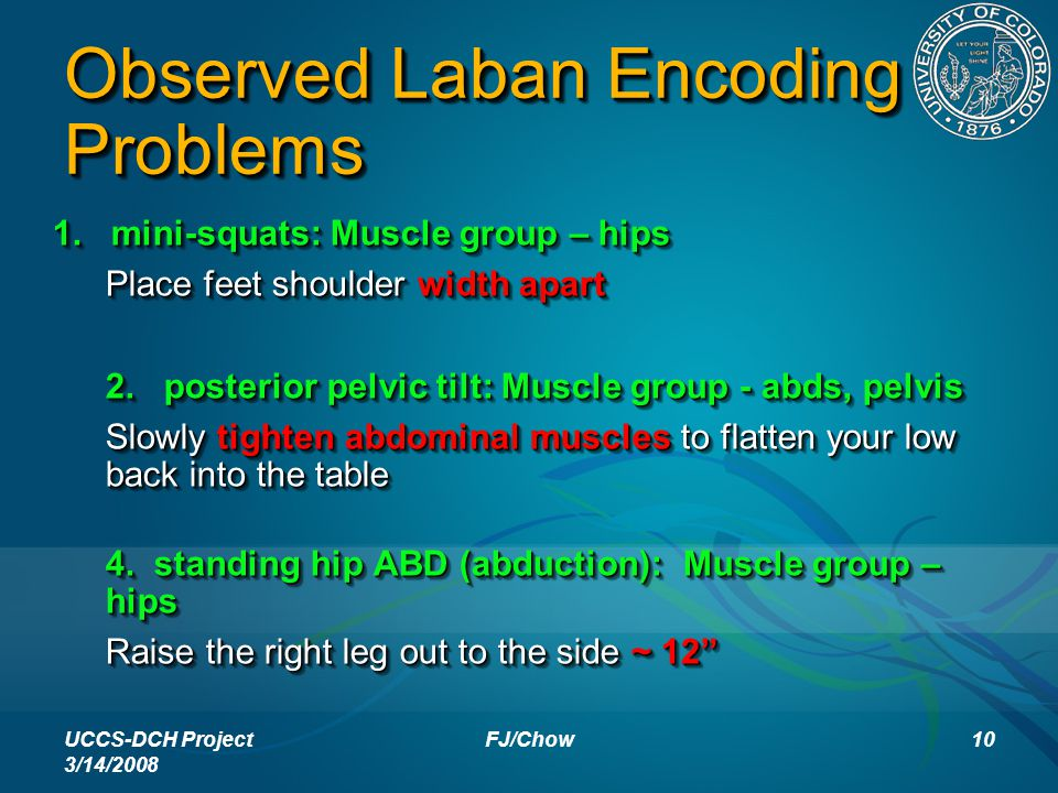 Observed Laban Encoding Problems 1. mini-squats: Muscle group – hips Place feet shoulder width apart 2. posterior pelvic tilt: Muscle group - abds, pe