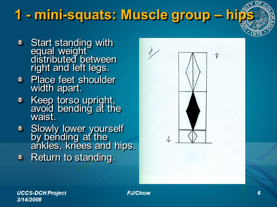 1 - mini-squats: Muscle group – hips Start standing with equal weight distributed between right and left legs. Place feet shoulder width apart. Keep t
