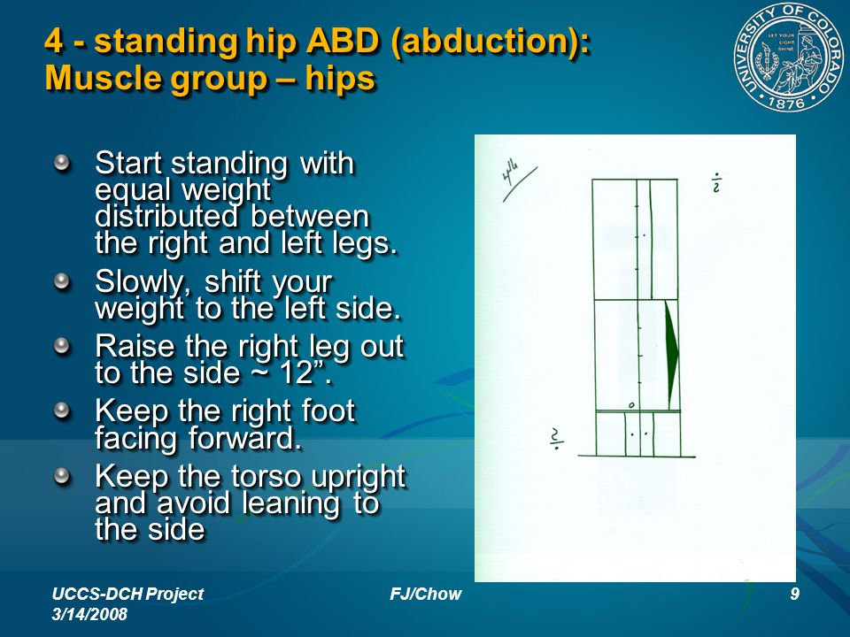 4 - standing hip ABD (abduction): Muscle group – hips Start standing with equal weight distributed between the right and left legs. Slowly, shift your